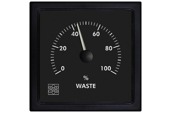 Level instruments 96 x 96 mm waste function